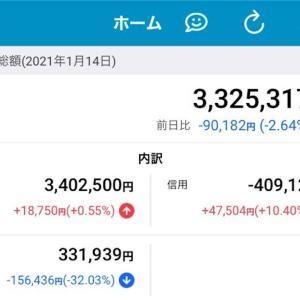 【☔️-2.64%】まさか出前館が切られるとは😭新規で武田薬品工業売り建しちゃった💦