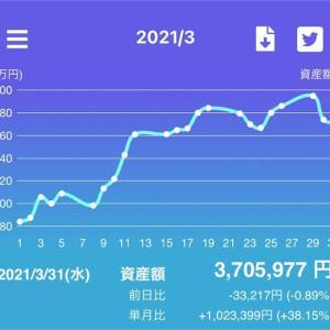 【☀️☁️R3.3月まとめ +38.15%】かなり良かったけど最後悪かった、来月不安。