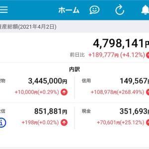 【☀️+4.12%】今日は市況も良く上昇📈