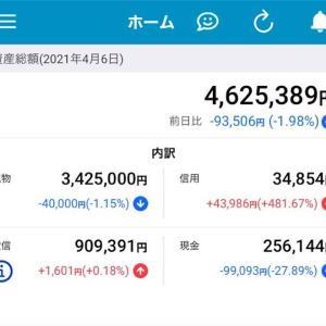 【☔️-1.98%】日本オラクルは損切り!悪い流れ。再度仕切り直し!