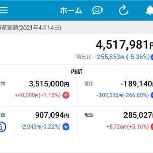 【🌧-5.36%】グレイステクノロジー直撃😱