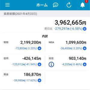 【☔️-6.58%】グレイステクノロジー惨敗😭