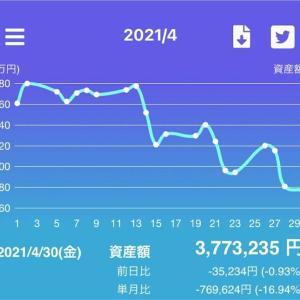 【☔️R3.4月まとめ -16.94%】グレイステクノロジーの訃報で大打撃の1ヵ月😱