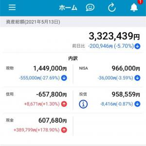 【☔️-5.70%】(*本日から簡略化!)損切り!減資!