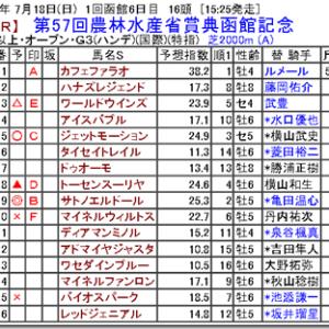 【競馬予想】第57回農林水産省賞典函館記念