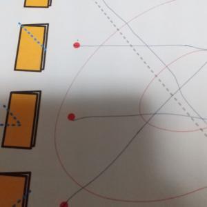 今日の家庭学習 折り紙を折って切ると