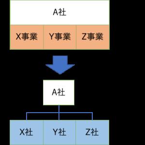 持株会社の作り方 その2(「抜け殻」方式)