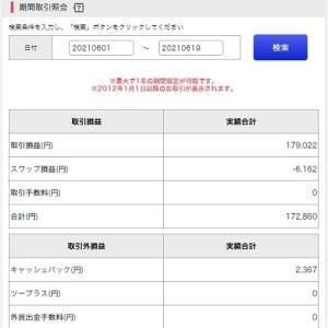 6月19日 FXドル円 損益報告