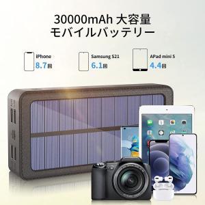 モバイルバッテリーの購入