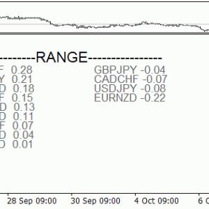 FXなど現在の市場オーダーボリューム(10/19 09:00)