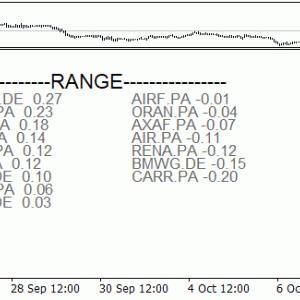 FXなど現在の市場オーダーボリューム(10/19 16:30)
