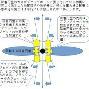 ブラックホールのジェットについて(2)