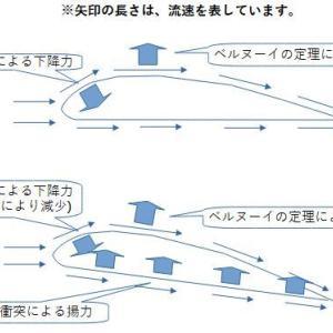 ベルヌーイの定理について