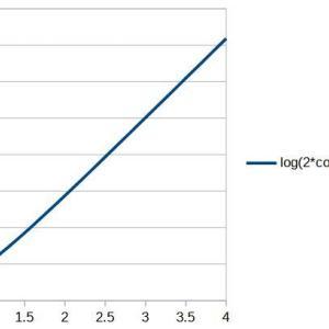特殊相対性理論における等加速運動について(2)