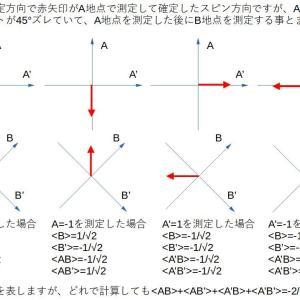 ベルの不等式について(3)
