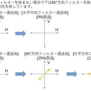 光子の偏光について(2)