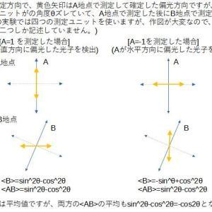 ベルの不等式について(6)