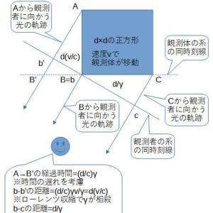 テレル回転について(3)
