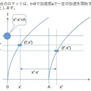 二台のロケットのパラドックスについて(2)