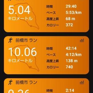 ポイント練習は途中で断念。15.3kmランニング。