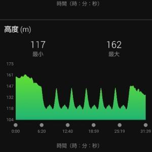 ガチユル走。坂道走プラス4km走。