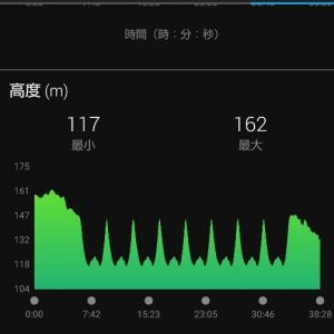 ガチユル走。坂道走350m×8本プラス5km走。