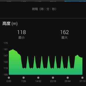 ガチユル走。坂道走350m×8本プラス4km走。