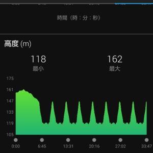 深夜明けにポイント練習。坂道走350m×8本プラス6kmウェーブ走。