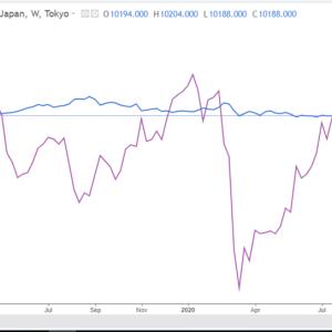 投資信託のリスクを比較してみよう!!