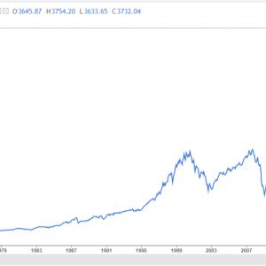 株価暴落時に考えること