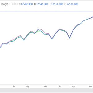 運用報告書で見る最良の全世界株式インデックスファンド