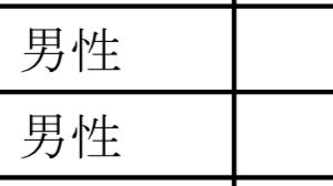 十勝・帯広 コロナウイルス発生状況 1/20