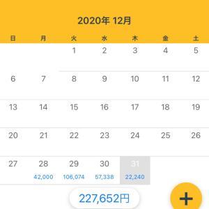 12/31収支 +22,240円(4/365)