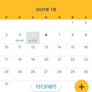 1/5収支 +91,476円(6/365)
