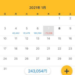 1/7収支 ▲72,028円(8/365)
