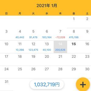 1/14収支 +200,626円(13/365)