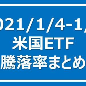 2021/1/4-1/8 米国ETF騰落率まとめ