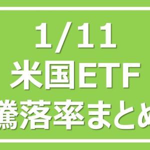 2021/1/11米国ETF騰落率まとめ