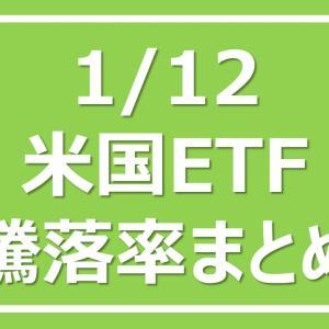 2021/1/12 米国ETF騰落率まとめ
