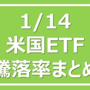 2021/1/14 米国ETF騰落率まとめ