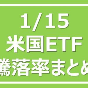 2021/1/15 米国ETF騰落率まとめ