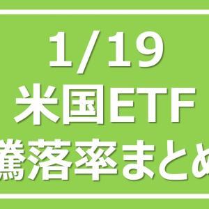 2021/1/19 米国ETF騰落率まとめ