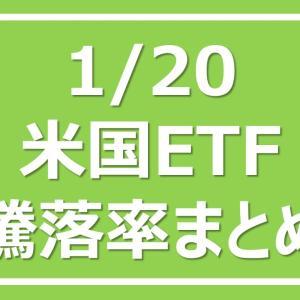 2021/1/20米国ETF騰落率まとめ