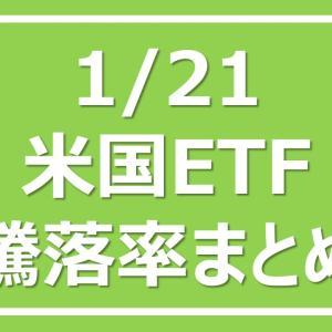2021/1/21 米国ETF騰落率まとめ