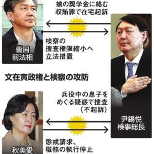 文政権による弾圧! バ韓国次期大統領候補が捜査の対象に!!