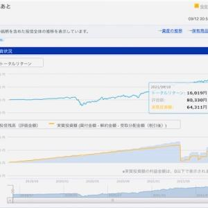 投資信託でトータル利回り19.94%!?運用方法の紹介とポートフォリオを公開します!!