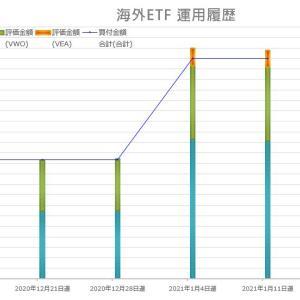 【米国ETF 積立投資!!】2021年1月18日時点 投資状況(評価損益率:+3.65%)