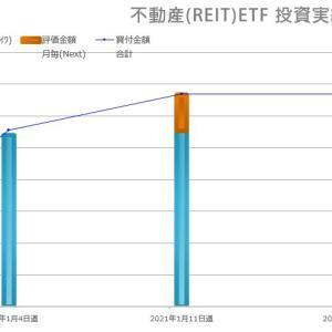 【不動産(REIT) ETF積立投資!!】2021年1月22日時点 評価損益率:-2.61%、分配金合計:0円