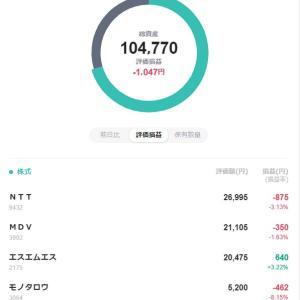 【日本株スイングトレード!!】2021年1月22日 投資状況について(評価損益+4,770円)