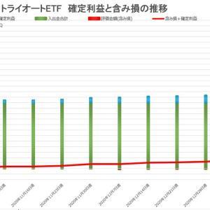 【トライオートETF 週間利益報告】週間利益額28,345円 2021/1/18~1/22